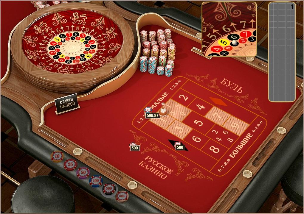 Правила игры в рулетку: Как выиграть в казино? Как